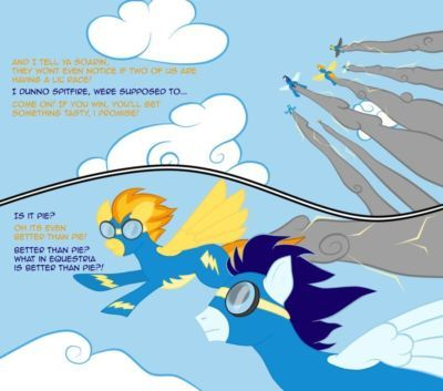 The Wonderbolts (My Little Pony: Friendship is Magic)